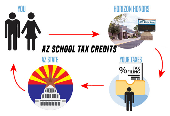 tax credit graphic